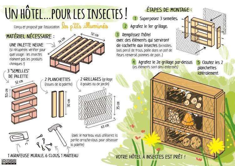 Hotel Pour Insectes Avec Vue Sur L Open Bidouille Camp Makery
